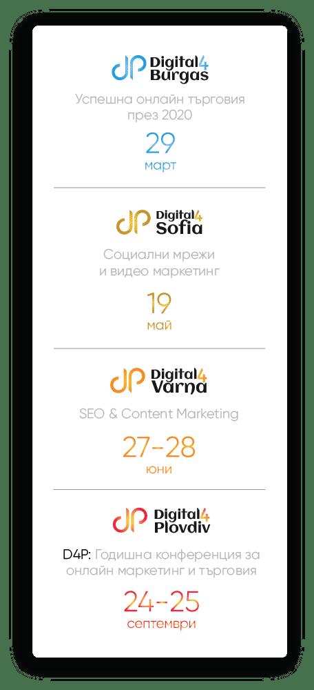 График на Digital4